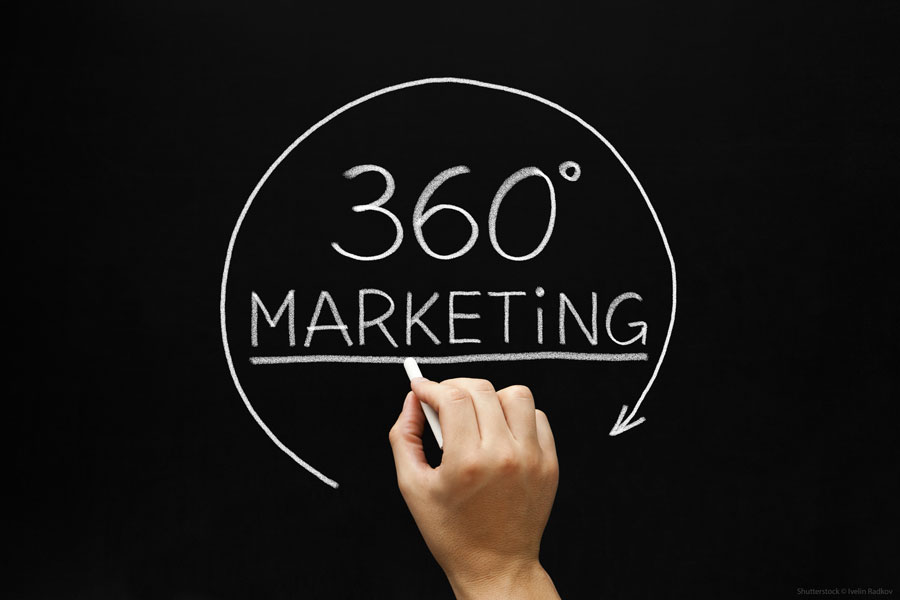 ganzheitliches Marketing von ProM factory